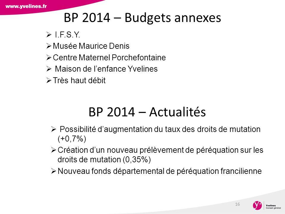 BP 2014 – Budgets annexes BP 2014 – Actualités I.F.S.Y.