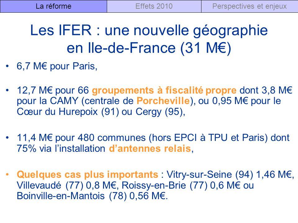 Les IFER : une nouvelle géographie en Ile-de-France (31 M€)
