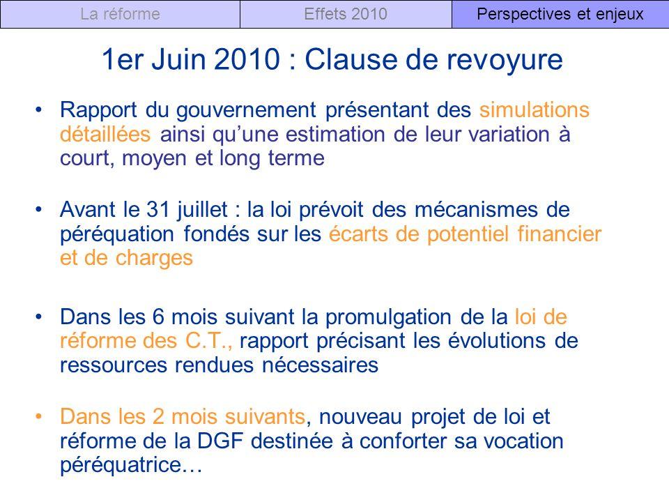 1er Juin 2010 : Clause de revoyure