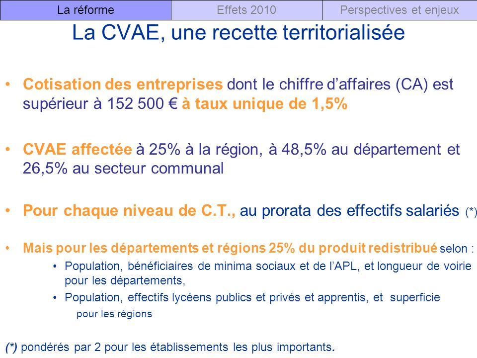 La CVAE, une recette territorialisée