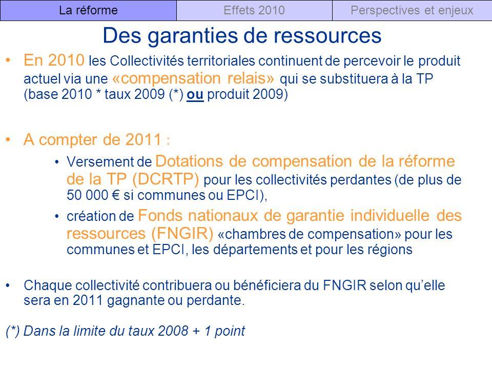 Des garanties de ressources