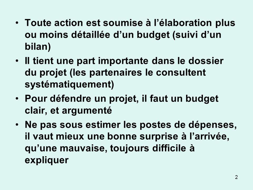 Toute action est soumise à l'élaboration plus ou moins détaillée d'un budget (suivi d'un bilan)