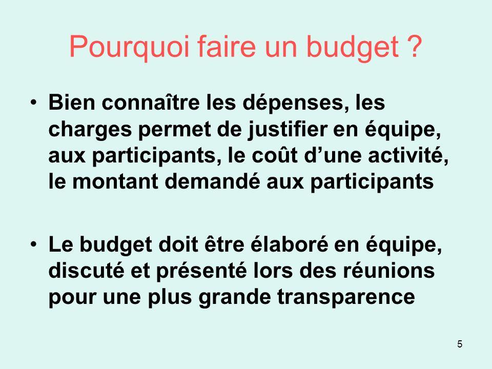 Pourquoi faire un budget