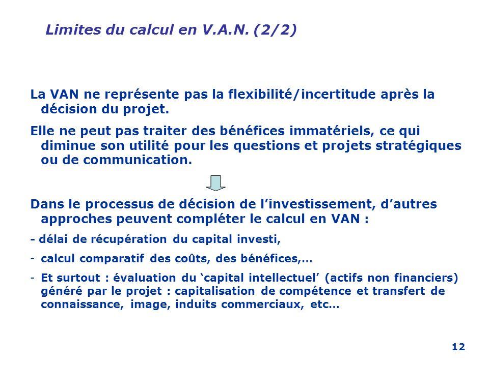 Limites du calcul en V.A.N. (2/2)