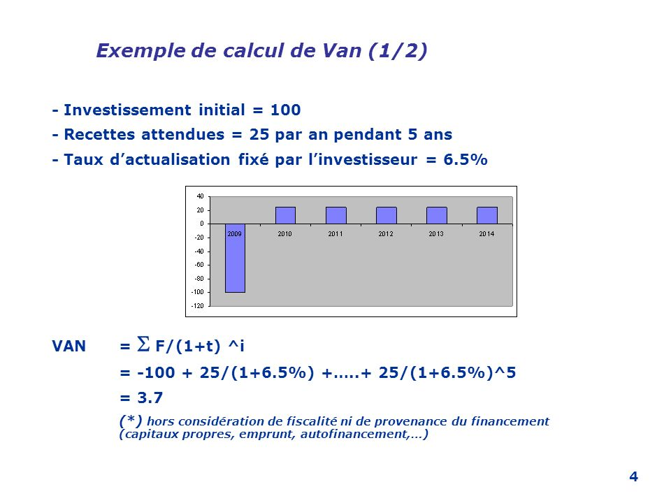 Exemple de calcul de Van (1/2)