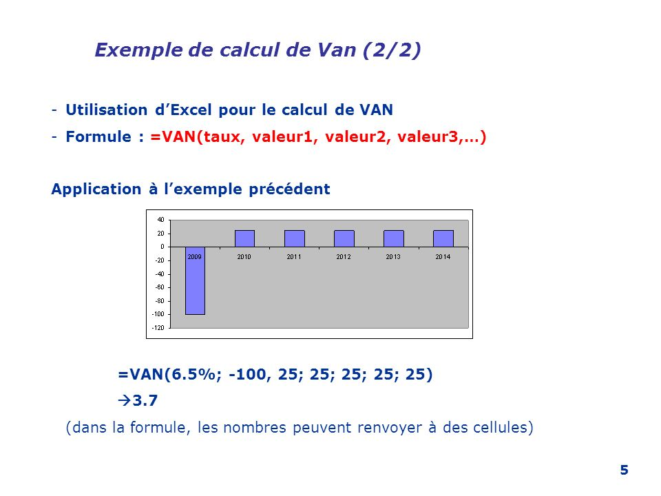 Exemple de calcul de Van (2/2)