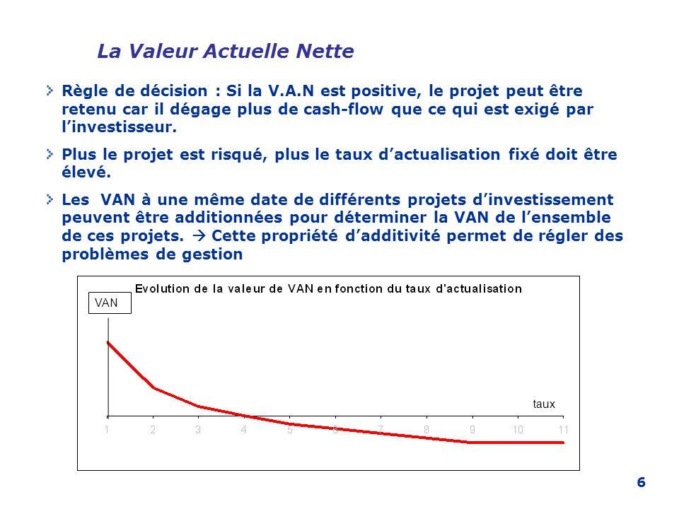 La Valeur Actuelle Nette