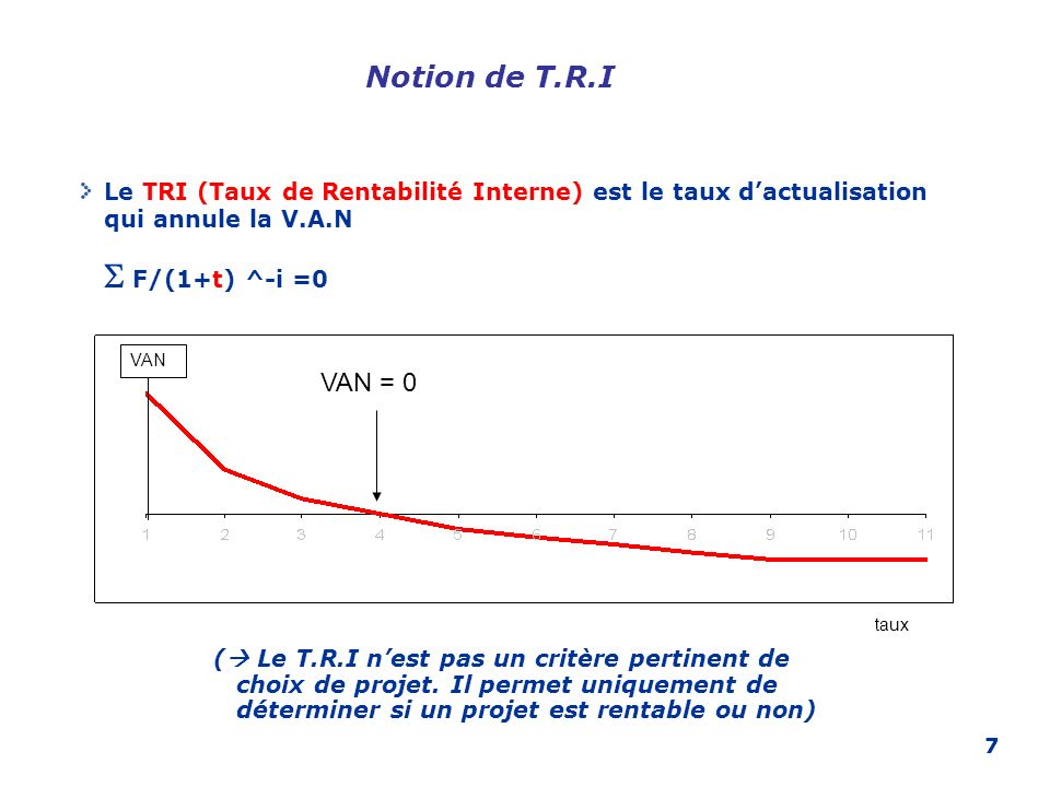 Notion de T.R.I Le TRI (Taux de Rentabilité Interne) est le taux d'actualisation qui annule la V.A.N.