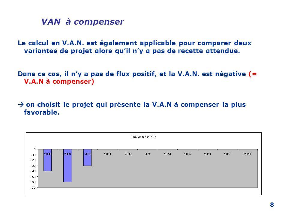 VAN à compenser Le calcul en V.A.N. est également applicable pour comparer deux variantes de projet alors qu'il n'y a pas de recette attendue.