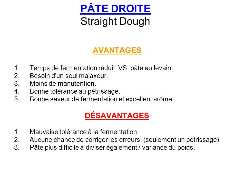 PÂTE DROITE Straight Dough
