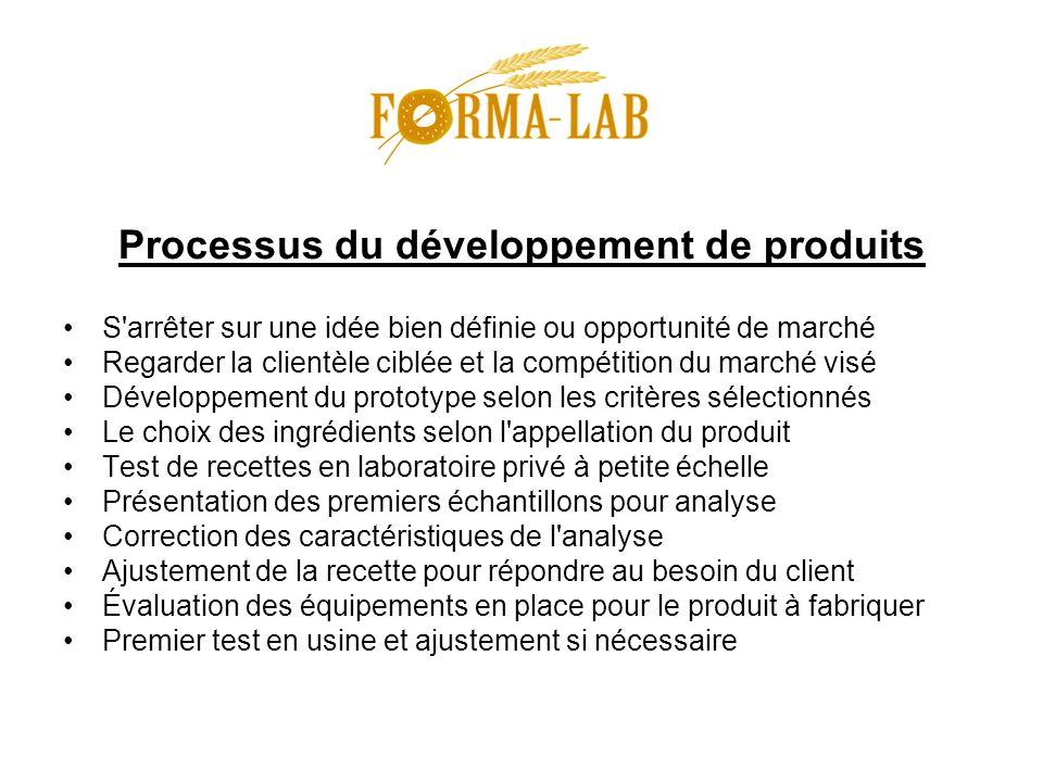 Processus du développement de produits
