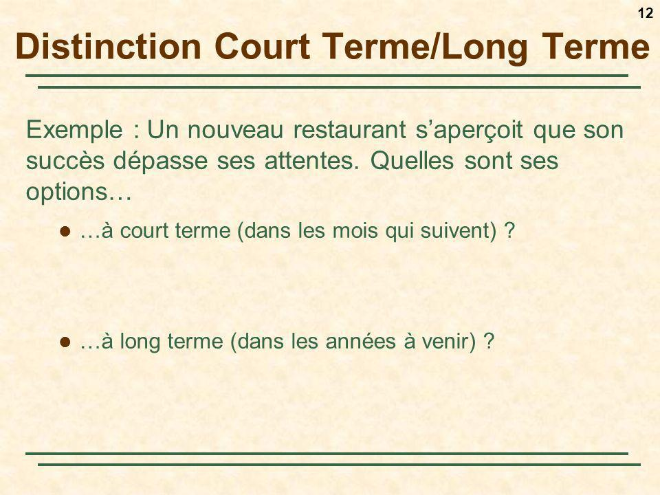 Distinction Court Terme/Long Terme