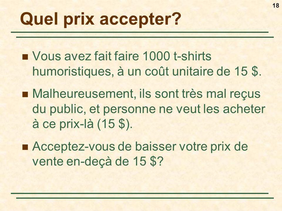 Quel prix accepter Vous avez fait faire 1000 t-shirts humoristiques, à un coût unitaire de 15 $.