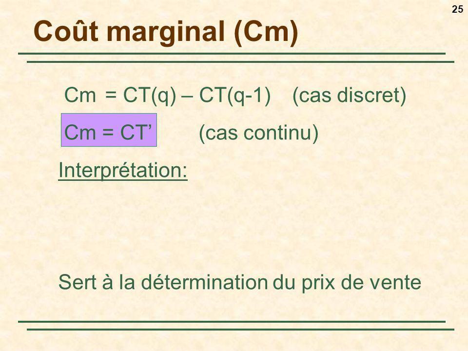 Coût marginal (Cm) Cm = CT(q) – CT(q-1) (cas discret)