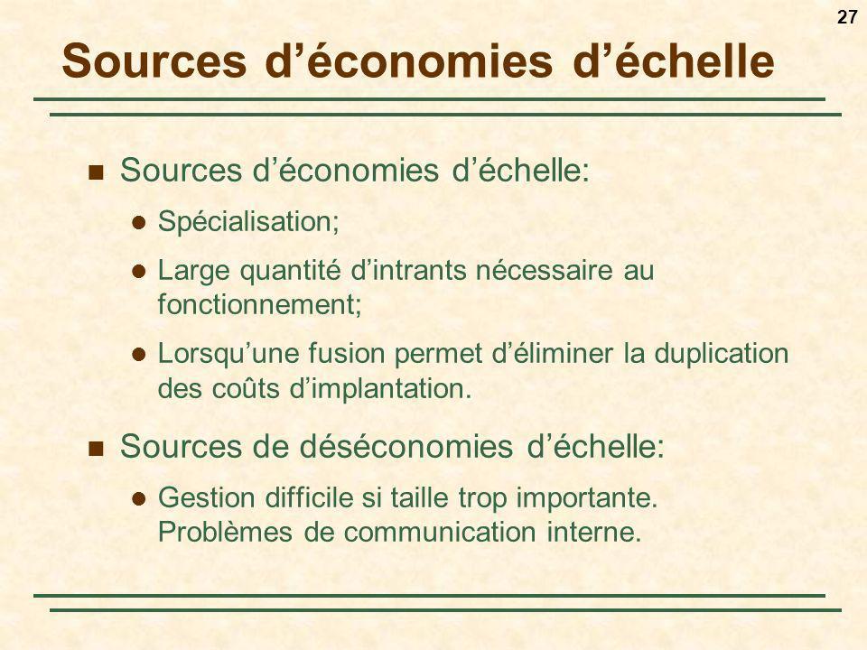 Sources d'économies d'échelle