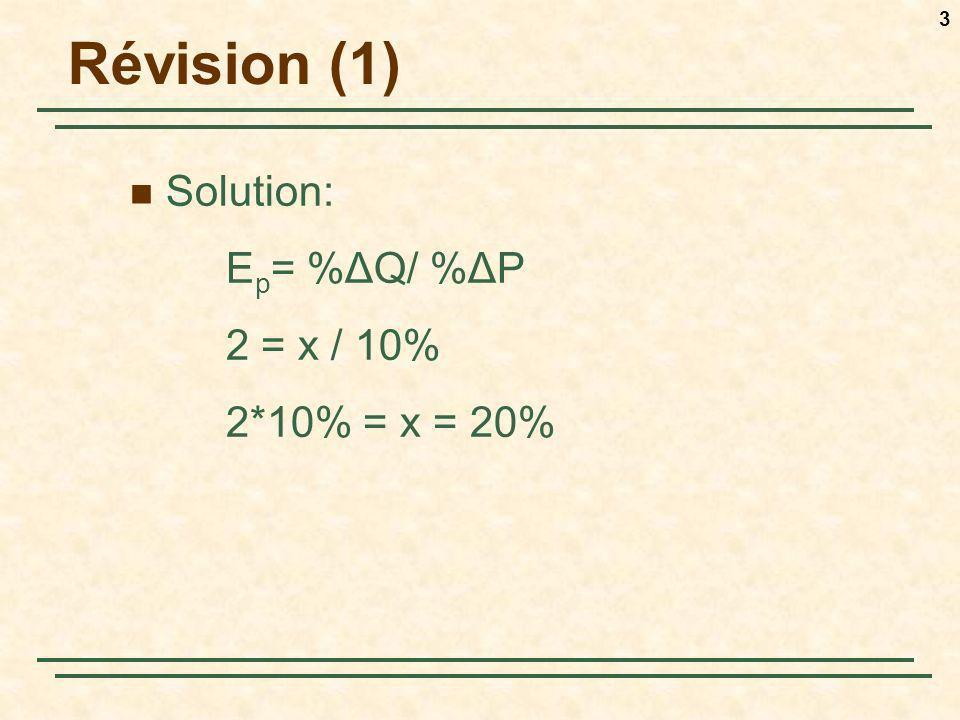 Révision (1) Solution: Ep= %ΔQ/ %ΔP 2 = x / 10% 2*10% = x = 20%