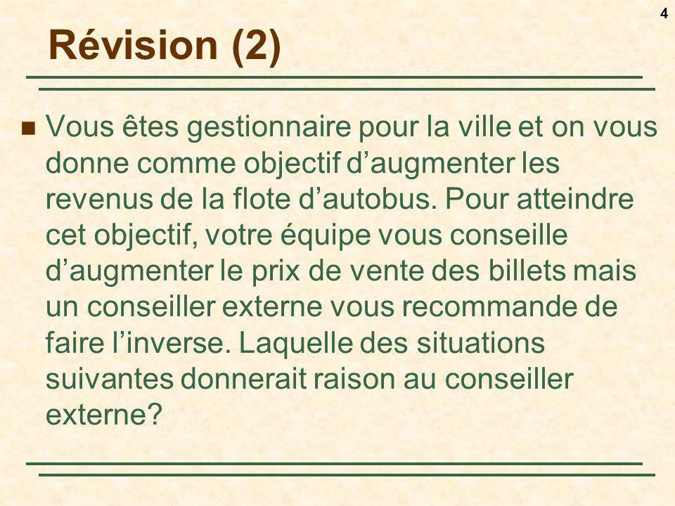 Révision (2)