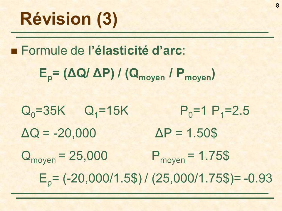 Révision (3) Formule de l'élasticité d'arc: