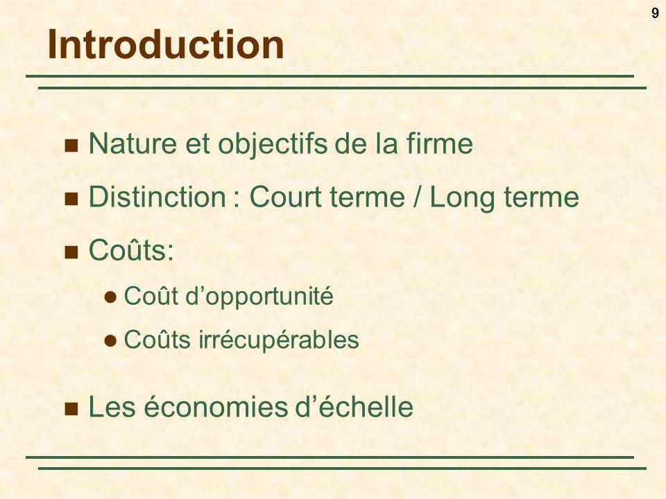 Introduction Nature et objectifs de la firme