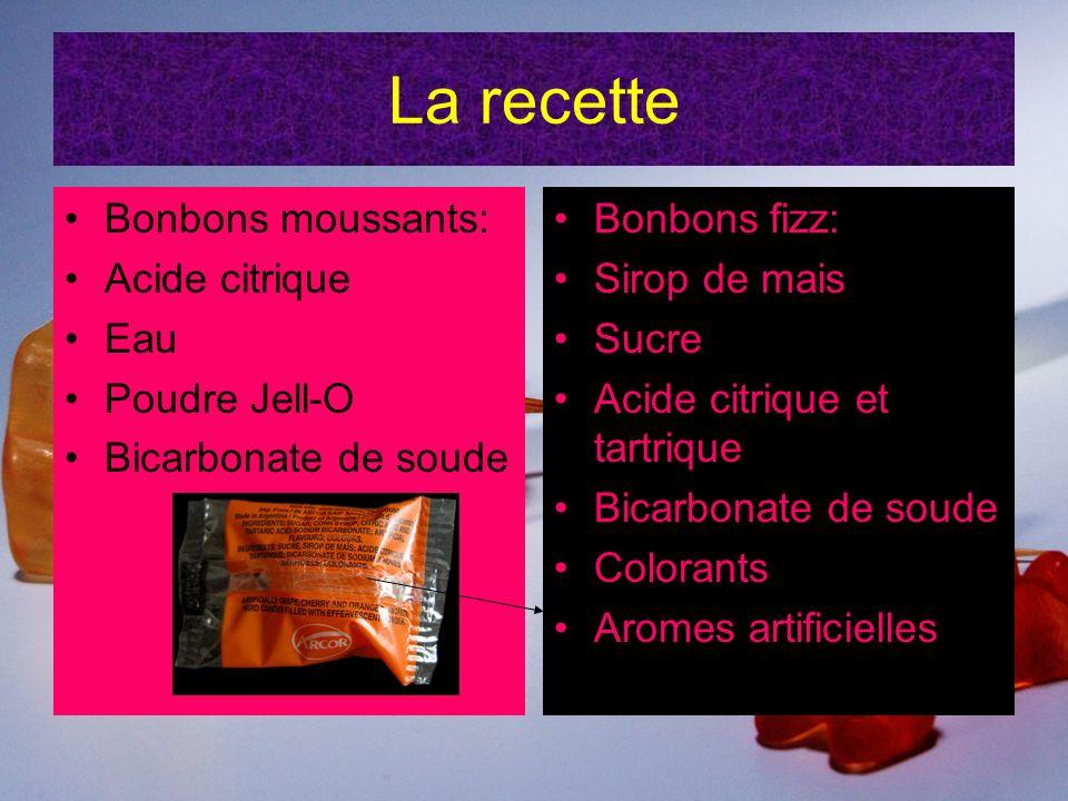 La recette Bonbons moussants: Acide citrique Eau Poudre Jell-O
