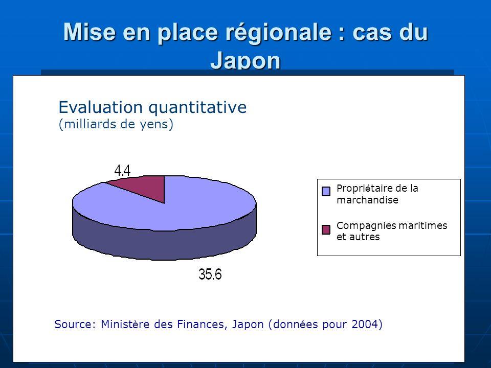 Mise en place régionale : cas du Japon