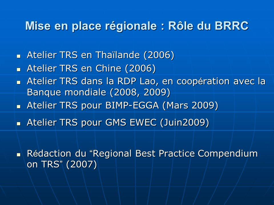 Mise en place régionale : Rôle du BRRC