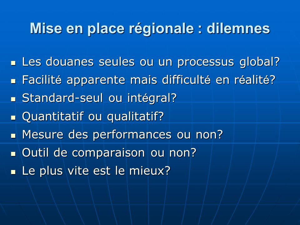 Mise en place régionale : dilemnes