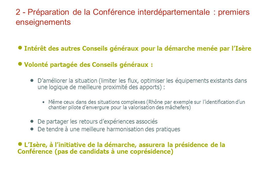 2 - Préparation de la Conférence interdépartementale : premiers enseignements