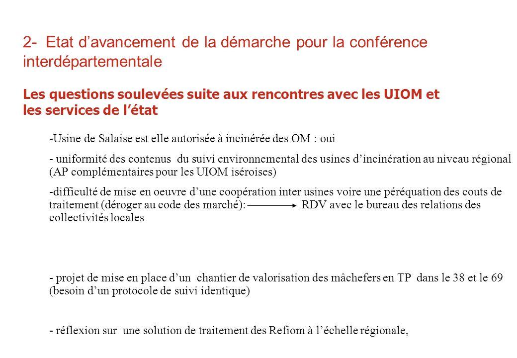 2- Etat d'avancement de la démarche pour la conférence interdépartementale Les questions soulevées suite aux rencontres avec les UIOM et les services de l'état