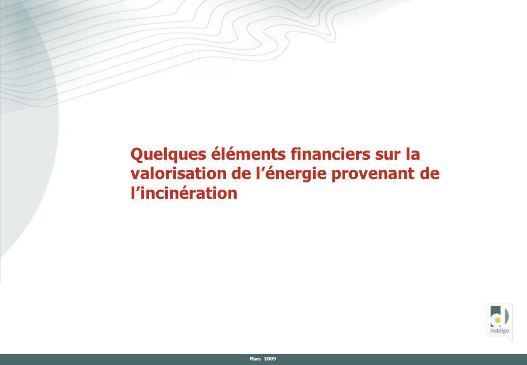 Quelques éléments financiers sur la valorisation de l'énergie provenant de l'incinération