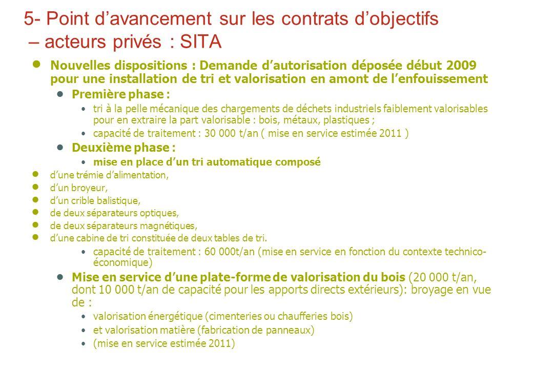 5- Point d'avancement sur les contrats d'objectifs – acteurs privés : SITA