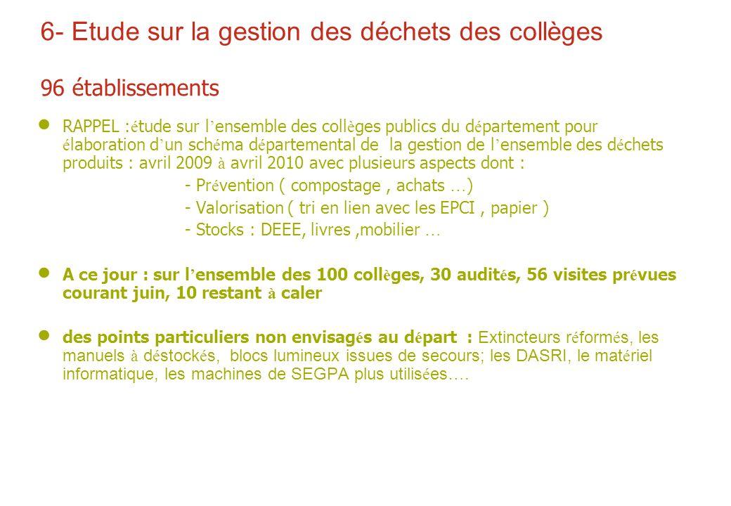 6- Etude sur la gestion des déchets des collèges 96 établissements
