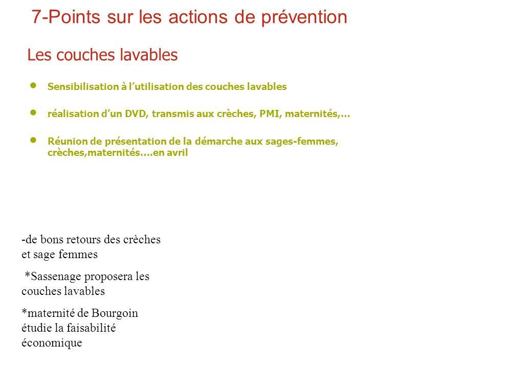 7-Points sur les actions de prévention Les couches lavables