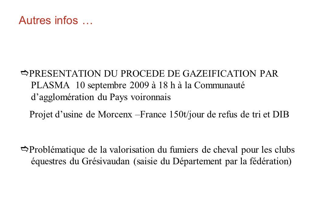 Projet d'usine de Morcenx –France 150t/jour de refus de tri et DIB