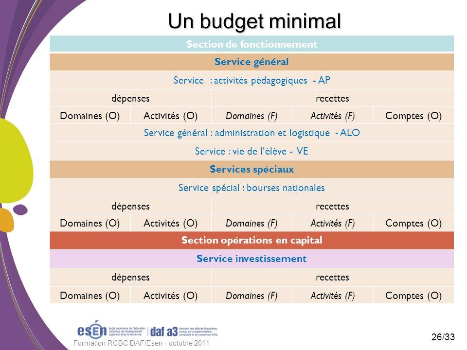 Un budget minimal Section de fonctionnement Service général