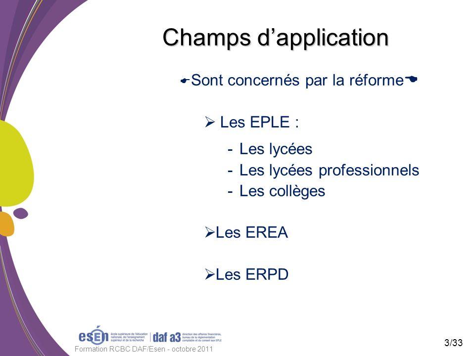 Champs d'application Les EPLE : Les lycées Les lycées professionnels