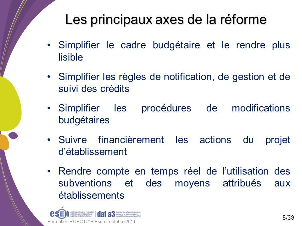 Les principaux axes de la réforme