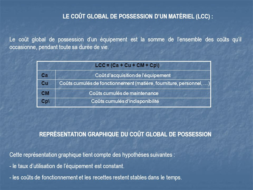 LE COÛT GLOBAL DE POSSESSION D'UN MATÉRIEL (LCC) :