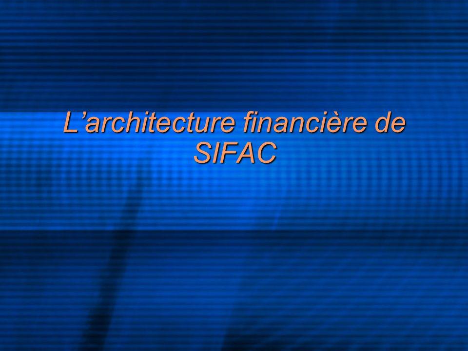 L'architecture financière de SIFAC