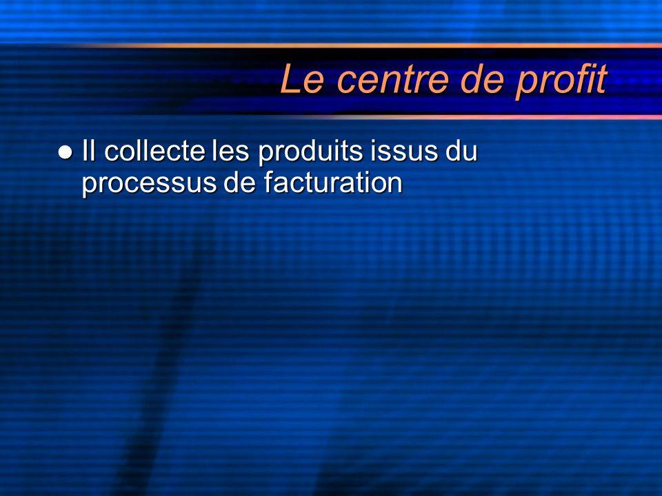 Le centre de profit Il collecte les produits issus du processus de facturation