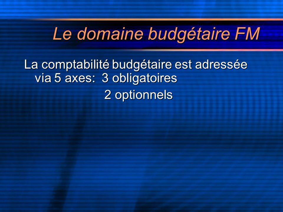 Le domaine budgétaire FM