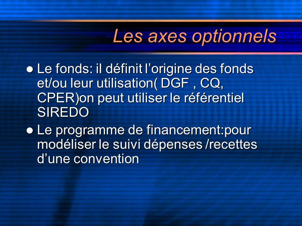 Les axes optionnels Le fonds: il définit l'origine des fonds et/ou leur utilisation( DGF , CQ, CPER)on peut utiliser le référentiel SIREDO.