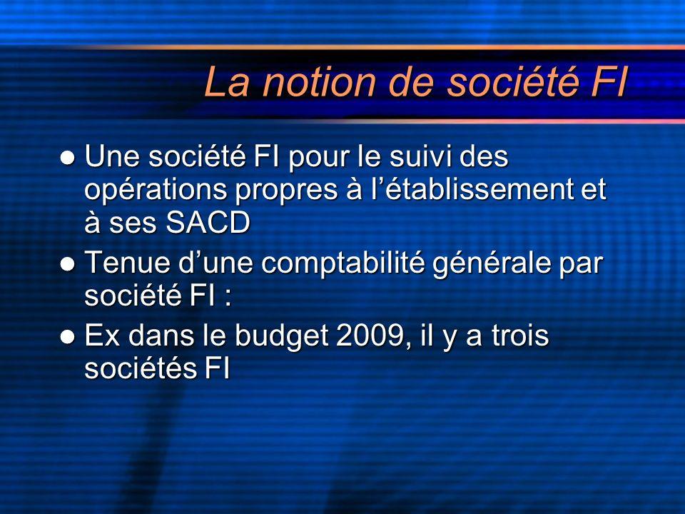 La notion de société FI Une société FI pour le suivi des opérations propres à l'établissement et à ses SACD.
