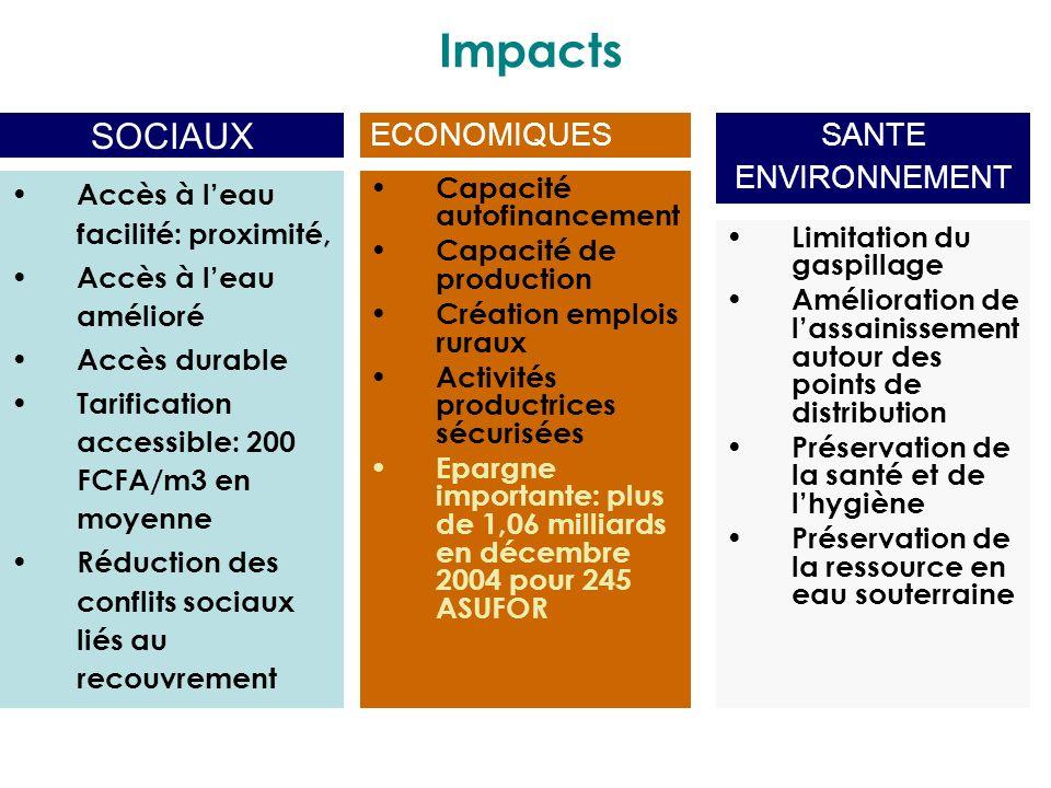 Impacts SOCIAUX ECONOMIQUES SANTE ENVIRONNEMENT