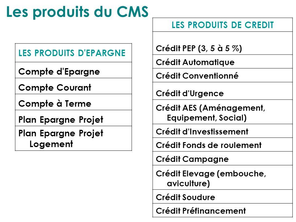 Les produits du CMS LES PRODUITS DE CREDIT LES PRODUITS D EPARGNE