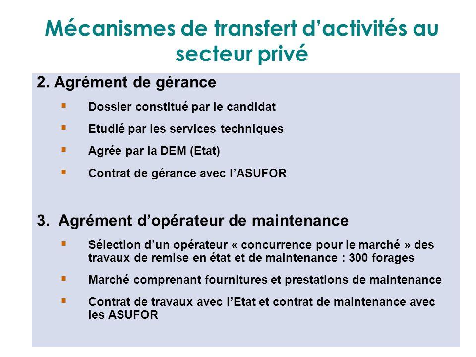 Mécanismes de transfert d'activités au secteur privé