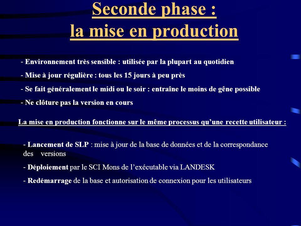 Seconde phase : la mise en production