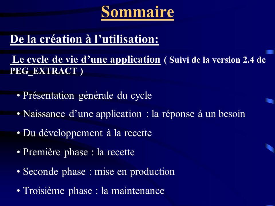Sommaire De la création à l'utilisation: