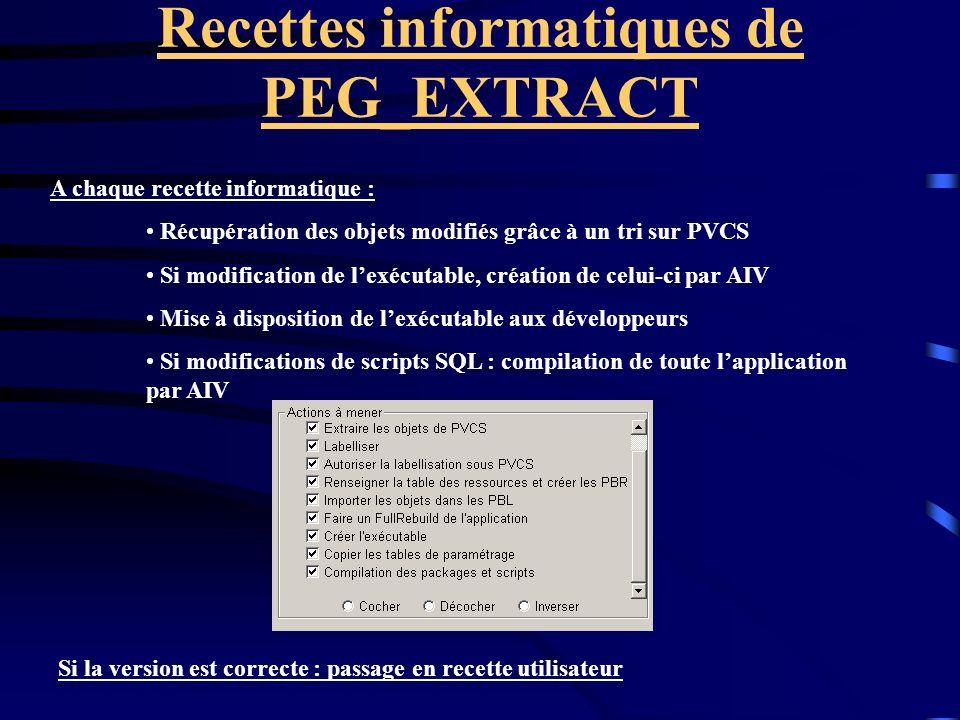 Recettes informatiques de PEG_EXTRACT