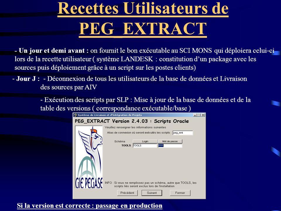 Recettes Utilisateurs de PEG_EXTRACT